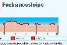 Fuchsmoosloipe