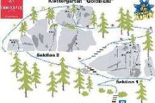 Goldbichl Climbing Garden